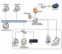 INTERIOR REDES VOZ Y DATOS 2 - Redes de Voz y Datos
